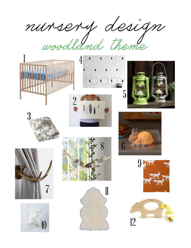 Nursery Design Woodland Theme - Our Plans Have Changed Blog www.ourplanshavechanged.wordpress.com